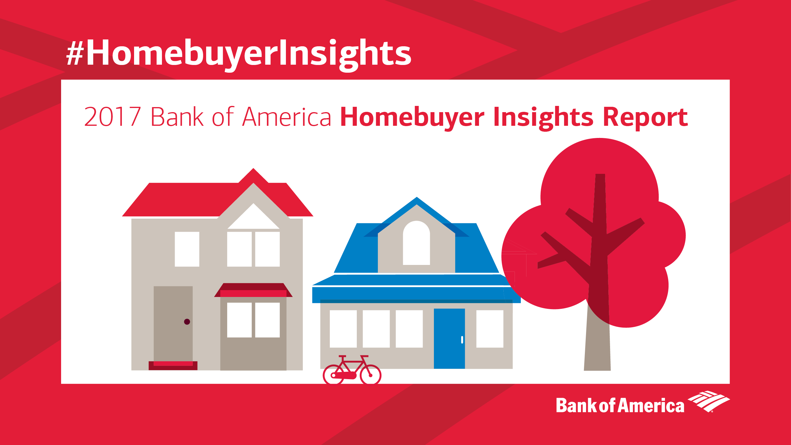 Bank of America Home ers Report